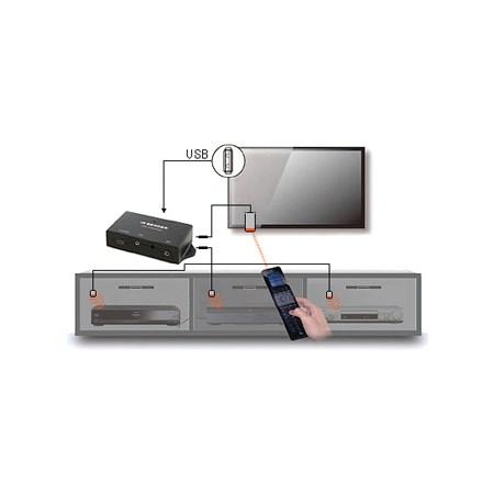 Extender dálkového ovládání IR SiGNAL IRB-600U (3-cestný)