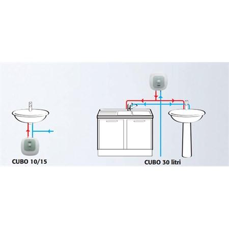 Ohřívač vody CUBO SN 30 elektrický bojler nad umyvadlo