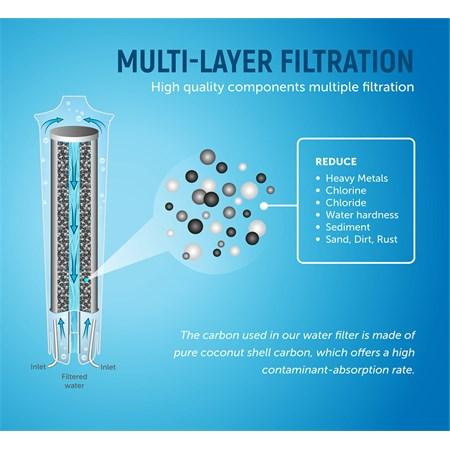 Filtr do kávovaru AQUALOGIS AL-BLUE kompatibilní JURA CLARIS BLUE 1ks